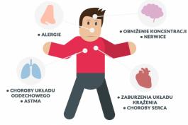 Czy twoje dzieci lub najbliżsi są alergikami, często mają zapalenia gardła lub inne problemy z górnymi drogami oddechowymi?